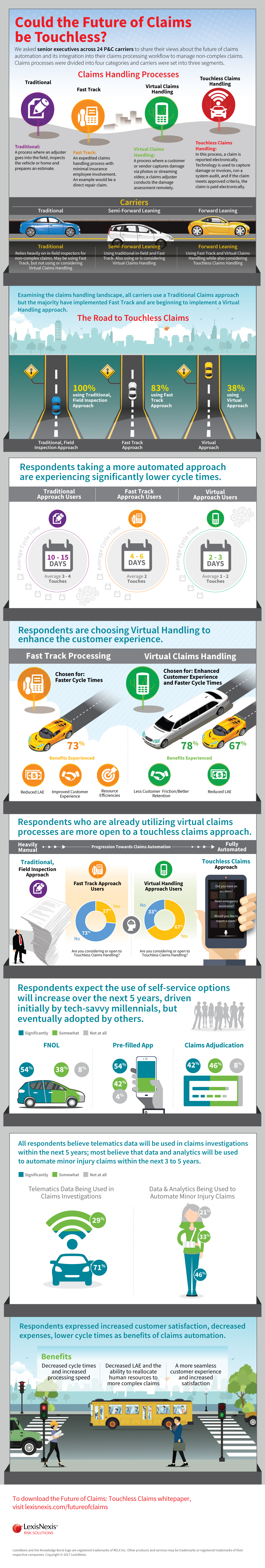 Touchless_Claims_Infographic_03_21