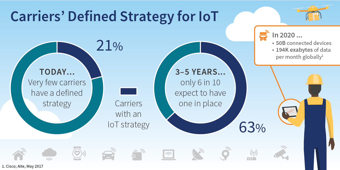 IoT infographic - Blog Post_v2med